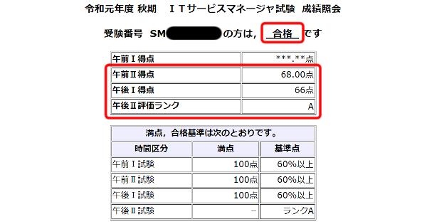 情報処理技術者試験:ITサービスマネージャに合格する(その3)